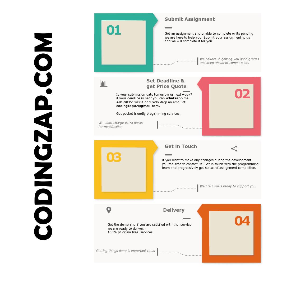Do my Programming Homework | Write Code for me