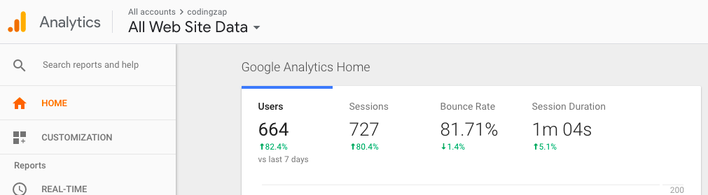 small-business-seo-services- Stats